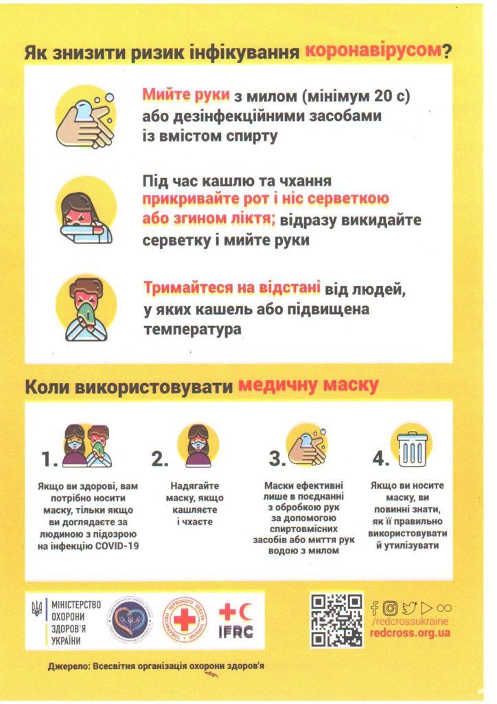 КОРОНОВІРУС: РЕКОМЕНДАЦІЇ ЛІКАРІВ – Офіційний сайт міста Славута